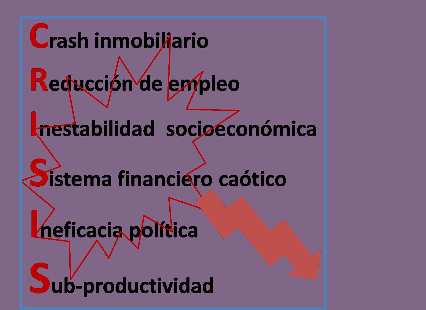 crisis espanola