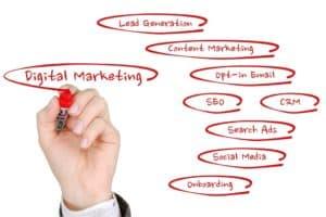 Marketing empresarial, qué es, funciones y características
