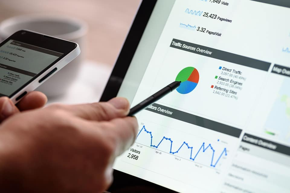¿Qué es el marketing empresarial?
